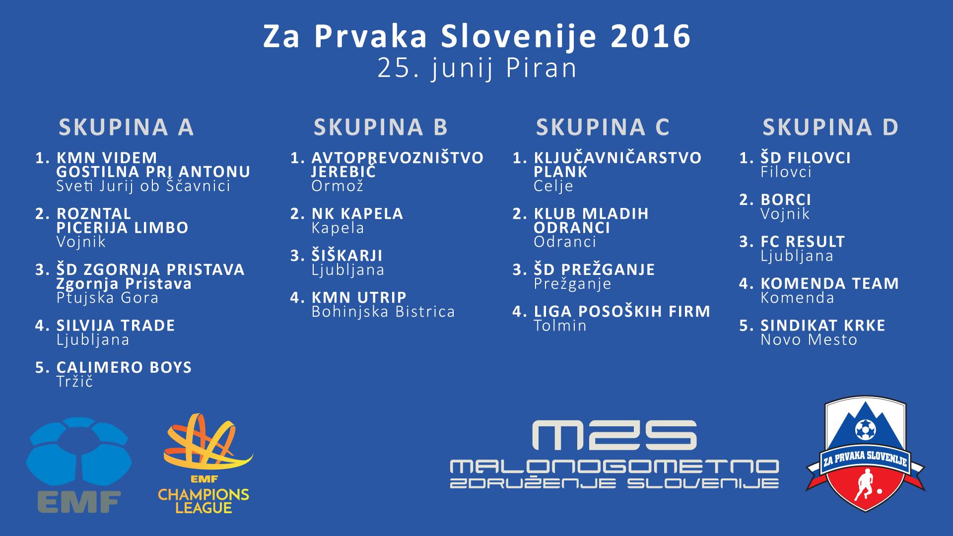 Izžrebane skupine Za Prvaka Slovenije 2016